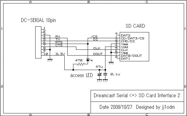 Dreamcast Sd Card Mod Jammarcade